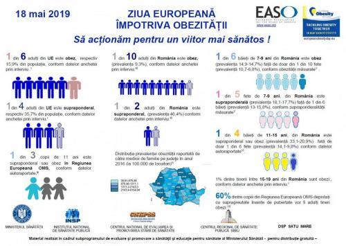 ziua-europeana-impotriva-obezitatii