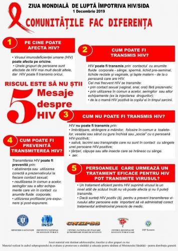 ziua-mondiala-de-lupta-impotriva-hiv-sida-scaled